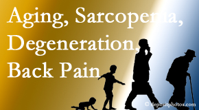 Satterwhite Chiropractic lessens a lot of back pain and sees a lot of related sarcopenia and back muscle degeneration.