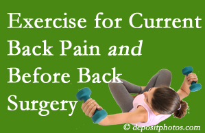 Oxford exercise helps patients with non-specific back pain and pre-back surgery patients though it is not often prescribed as much as opioids.